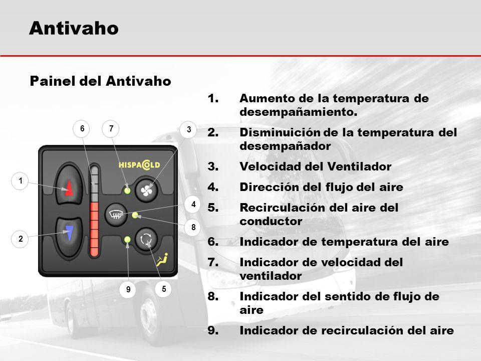 Antivaho Painel del Antivaho 1 2 3 4 5 6 7 8 9 1.Aumento de la temperatura de desempañamiento.
