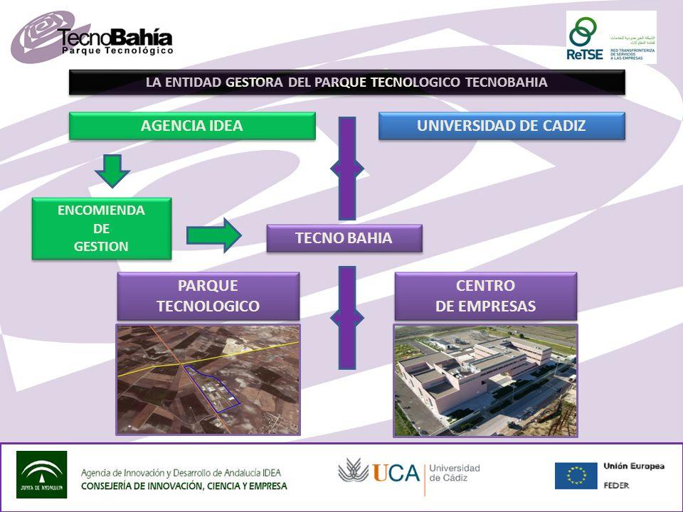 LA ENTIDAD GESTORA DEL PARQUE TECNOLOGICO TECNOBAHIA TECNO BAHIA AGENCIA IDEA UNIVERSIDAD DE CADIZ ENCOMIENDA DE GESTION ENCOMIENDA DE GESTION PARQUE TECNOLOGICO PARQUE TECNOLOGICO CENTRO DE EMPRESAS CENTRO DE EMPRESAS