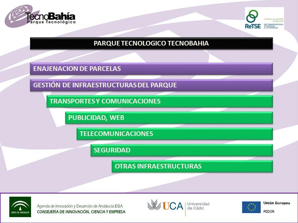 PARQUE TECNOLOGICO TECNOBAHIA ENAJENACION DE PARCELAS GESTIÓN DE INFRAESTRUCTURAS DEL PARQUE TRANSPORTES Y COMUNICACIONES PUBLICIDAD, WEB OTRAS INFRAESTRUCTURAS TELECOMUNICACIONES SEGURIDAD