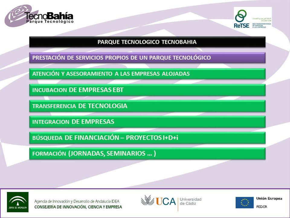 PARQUE TECNOLOGICO TECNOBAHIA PRESTACIÓN DE SERVICIOS PROPIOS DE UN PARQUE TECNOLÓGICO ATENCIÓN Y ASESORAMIENTO A LAS EMPRESAS ALOJADAS INCUBACION DE EMPRESAS EBT TRANSFERENCIA DE TECNOLOGIA BÚSQUEDA DE FINANCIACIÓN – PROYECTOS I+D+i FORMACIÓN (JORNADAS, SEMINARIOS … ) INTEGRACION DE EMPRESAS