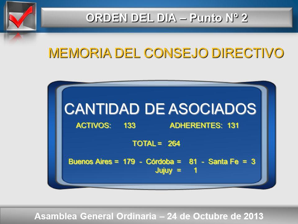 Here comes your footer ORDEN DEL DIA – Punto Nº 2 Asamblea General Ordinaria – 24 de Octubre de 2013 Recaudación por cuotas = $ 447,00 Recaudación por