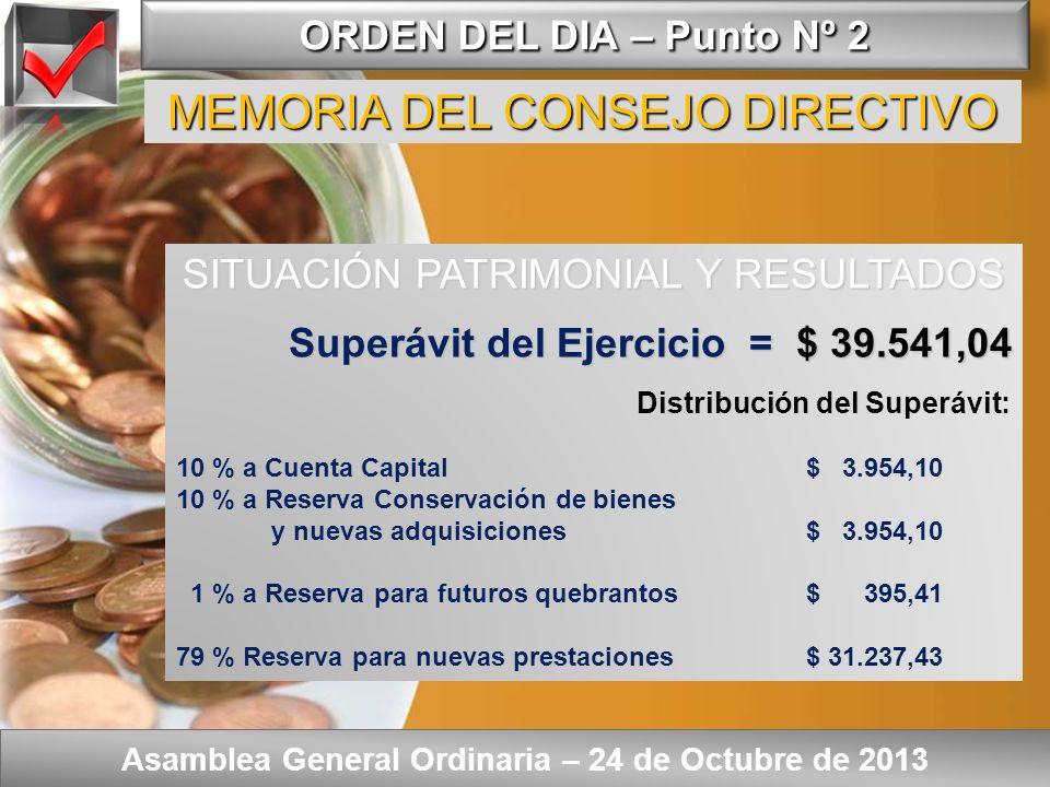 Here comes your footer ORDEN DEL DIA – Punto Nº 2 Asamblea General Ordinaria – 24 de Octubre de 2013 ORGANIZACIÓN ADMINISTRATIVA Cargos operativos: so