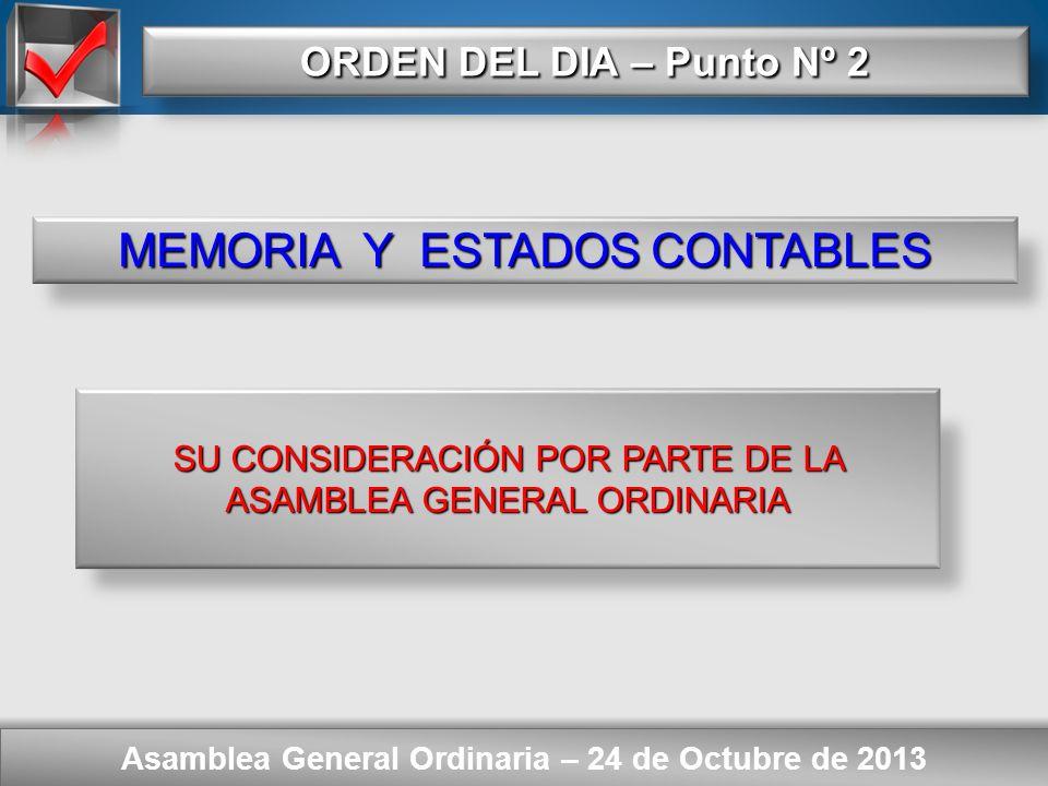 Here comes your footer Asamblea General Ordinaria – 24 de Octubre de 2013 INFORMES ACERCA DE LOS ESTADOS CONTABLES INFORME DE LA JUNTA FISCALIZADORA E