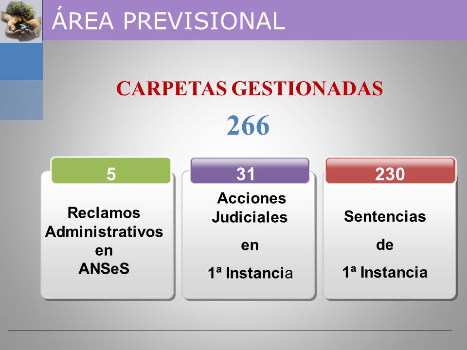 ÁREA PREVISIONAL con el patrocinio del ESTUDIO JURÍDICO del Dr. Jáuregui CARPETAS GESTIONADAS 24/10/2013 266 Servicio de Asesoría y Gestoría