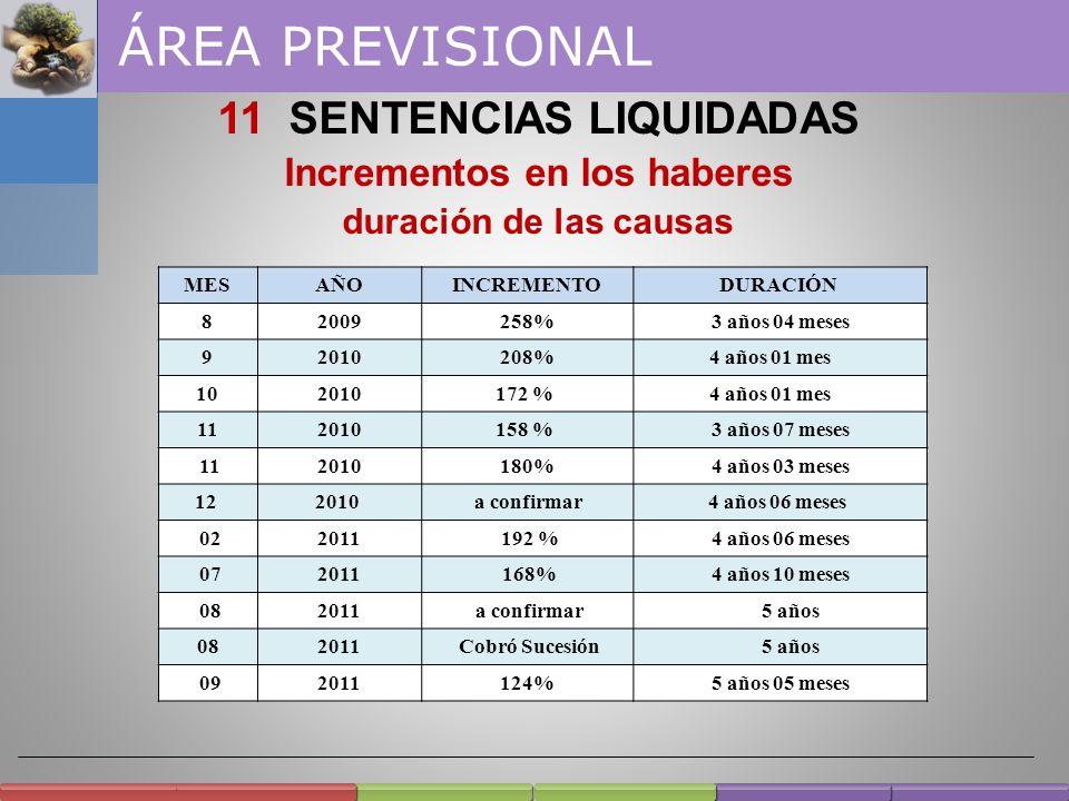 54 Sentencias liquidadas Período 2009 – Octubre 2013 Causas iniciadas Año 2006 = 46 2007 = 6 2008 = 2 Cantidad x año Año 2008 = 0 2009 = 1 2010 = 5 20