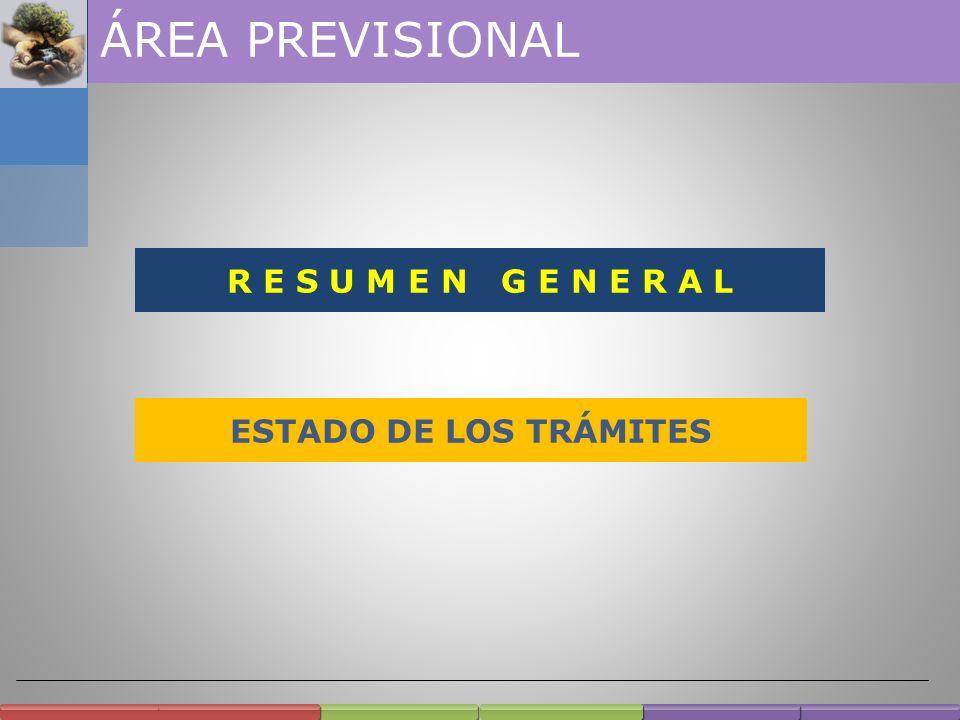 RESUMEN SENTENCIAS LIQUIDADAS RESUMEN SENTENCIAS LIQUIDADAS IncrementoCantidad hasta 100%23 101 a 150%9 151 a 200%12 201 a 250%5 más de 250%1