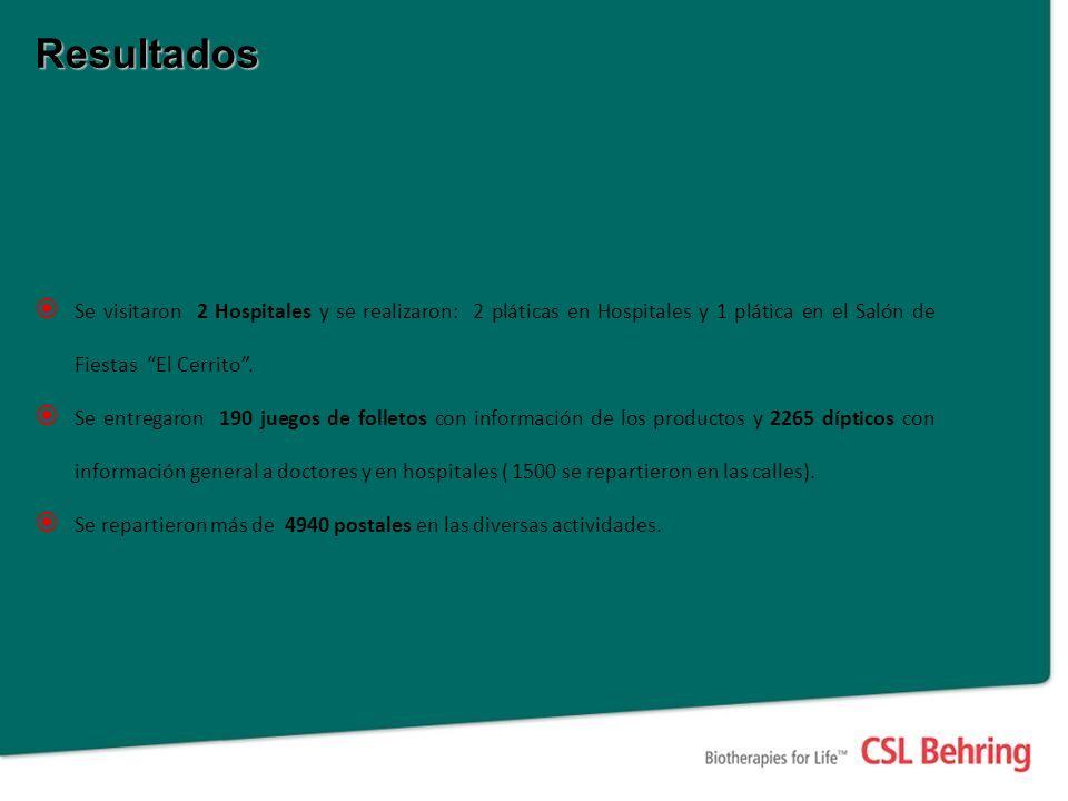 Resultados Se visitaron 2 Hospitales y se realizaron: 2 pláticas en Hospitales y 1 plática en el Salón de Fiestas El Cerrito.