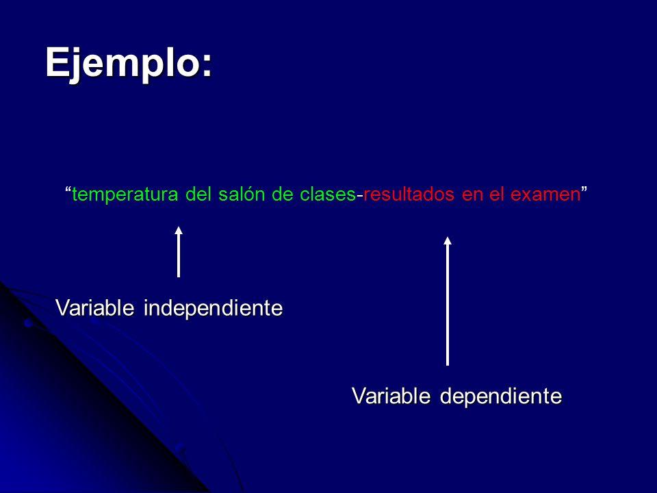 Ejemplo: temperatura del salón de clases-resultados en el examen Variable independiente Variable dependiente