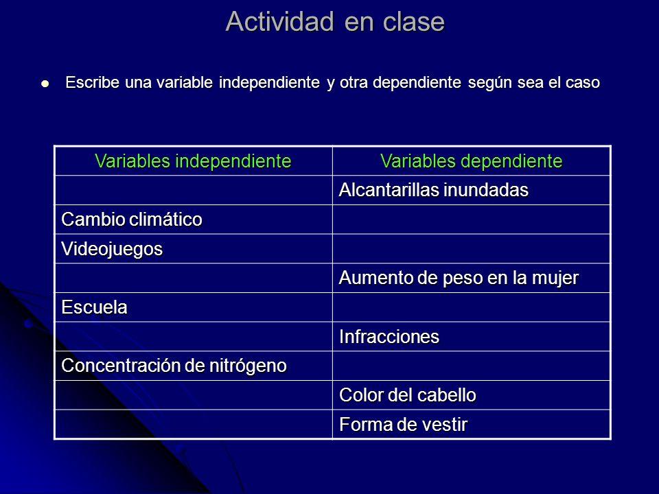 Actividad en clase Escribe una variable independiente y otra dependiente según sea el caso Escribe una variable independiente y otra dependiente según