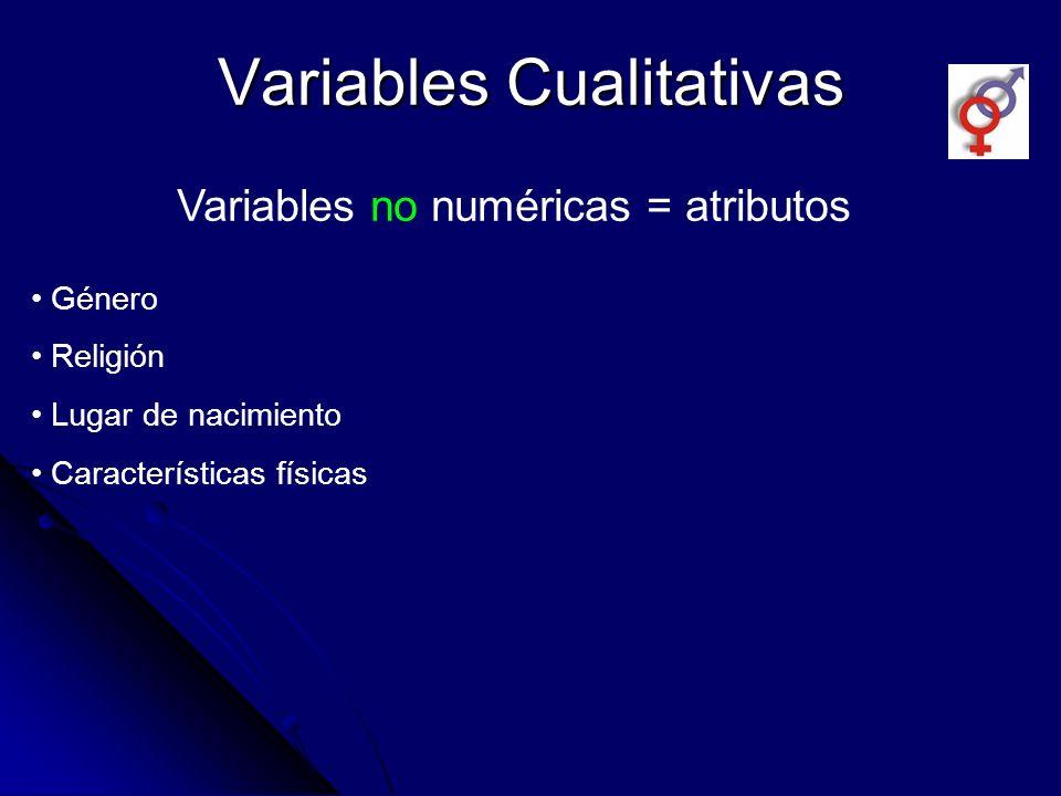 Variables Cualitativas Variables no numéricas = atributos Género Religión Lugar de nacimiento Características físicas