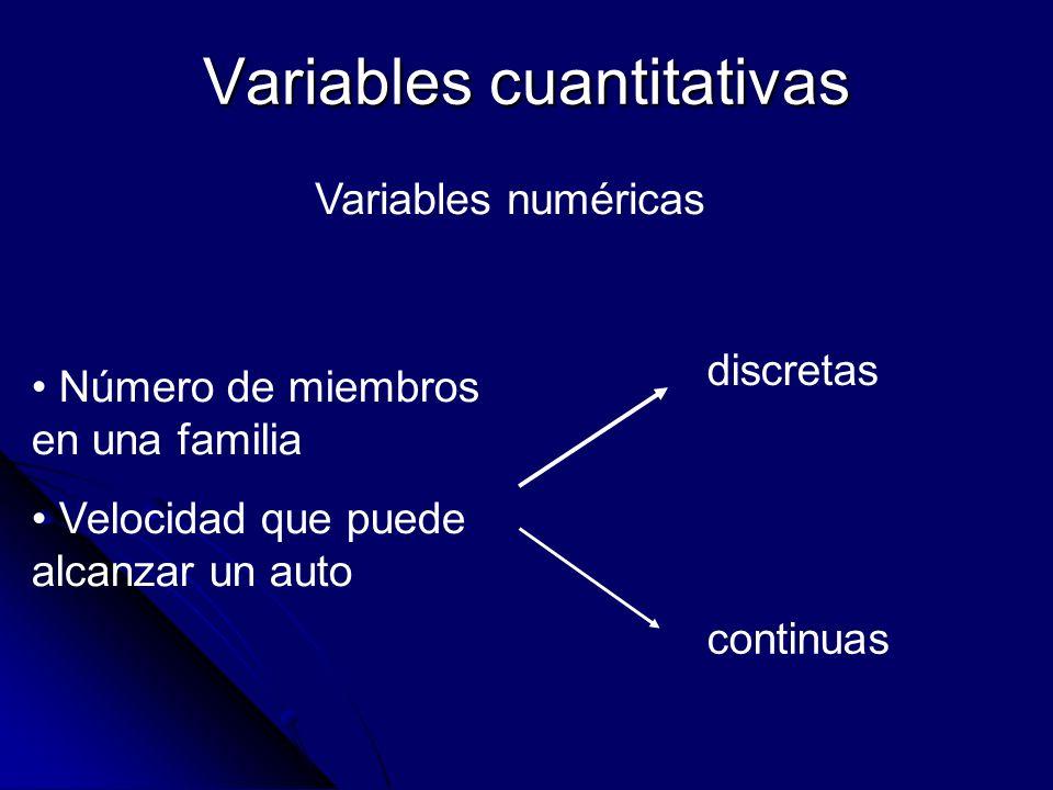 Variables cuantitativas Variables numéricas Número de miembros en una familia Velocidad que puede alcanzar un auto discretas continuas