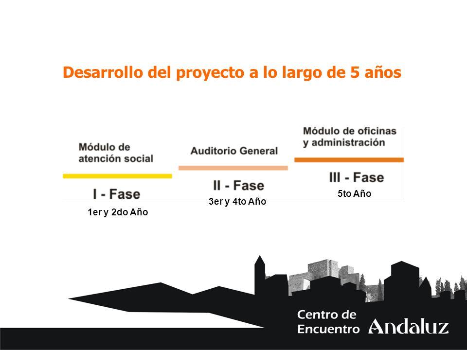 Desarrollo del proyecto a lo largo de 5 años 1er y 2do Año 3er y 4to Año 5to Año