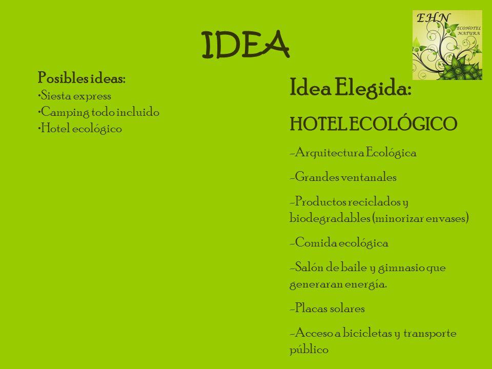 IDEA Idea Elegida: HOTEL ECOLÓGICO -Arquitectura Ecológica -Grandes ventanales -Productos reciclados y biodegradables (minorizar envases) -Comida ecol