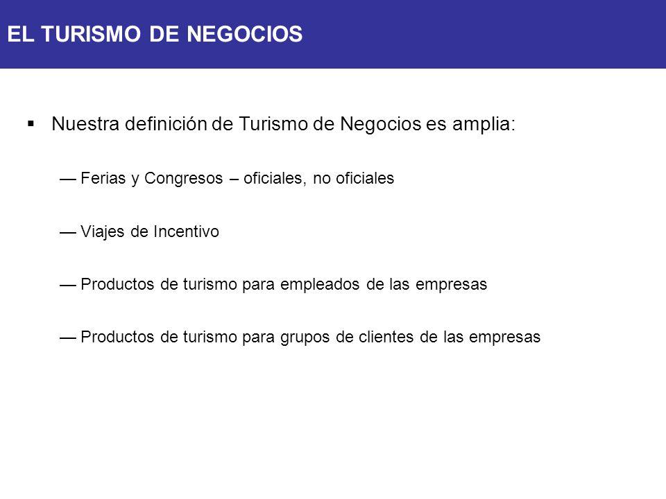 PERU, ECUADOR, ARGENTINA Y CHILE CONCENTRAN EL 0,96% DE LAS LLEGADAS MUNDIALES TOTALES Ingresos generados en las llegadas de turistas internacionales a la región 2.602 2.939 13,777 1.734 9,185 4.336 4.899 22,.962 1.960 20032004--- >2020 E La industria en la región representó el 0,85% del total mundial, siendo aun menor en el caso de negocios con 0,51% US$ MM2003-2004 y proy 2020 Total Mundo 575,300523,0002,000,000 CAGR 7,5% Turismo de Negocios Otros Los pasajeros de la región representaron el 0,96% del total mundial el año pasado, de los cuales el 0,21% eran de negocios ¨000 pax2003-2004 y proy 2020 Total Mundo 760,000691,0001,561,000 CAGR 7,5% Llegadas de turistas internacionales a la región Otros Turismo de Negocios Fuente: OMT