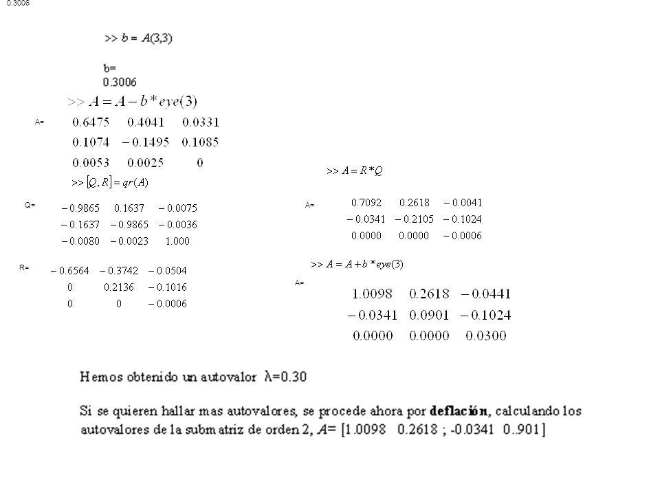 b= 0.3006 A= Q= R= A= Hemos obtenido un autovalor =0.30