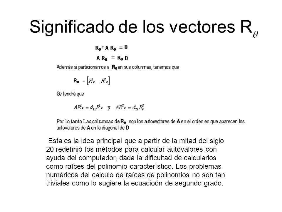 Significado de los vectores R Esta es la idea principal que a partir de la mitad del siglo 20 redefinió los métodos para calcular autovalores con ayud