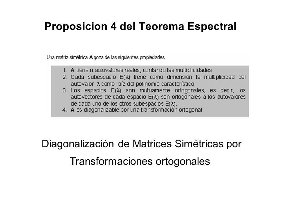 Proposicion 4 del Teorema Espectral Diagonalización de Matrices Simétricas por Transformaciones ortogonales