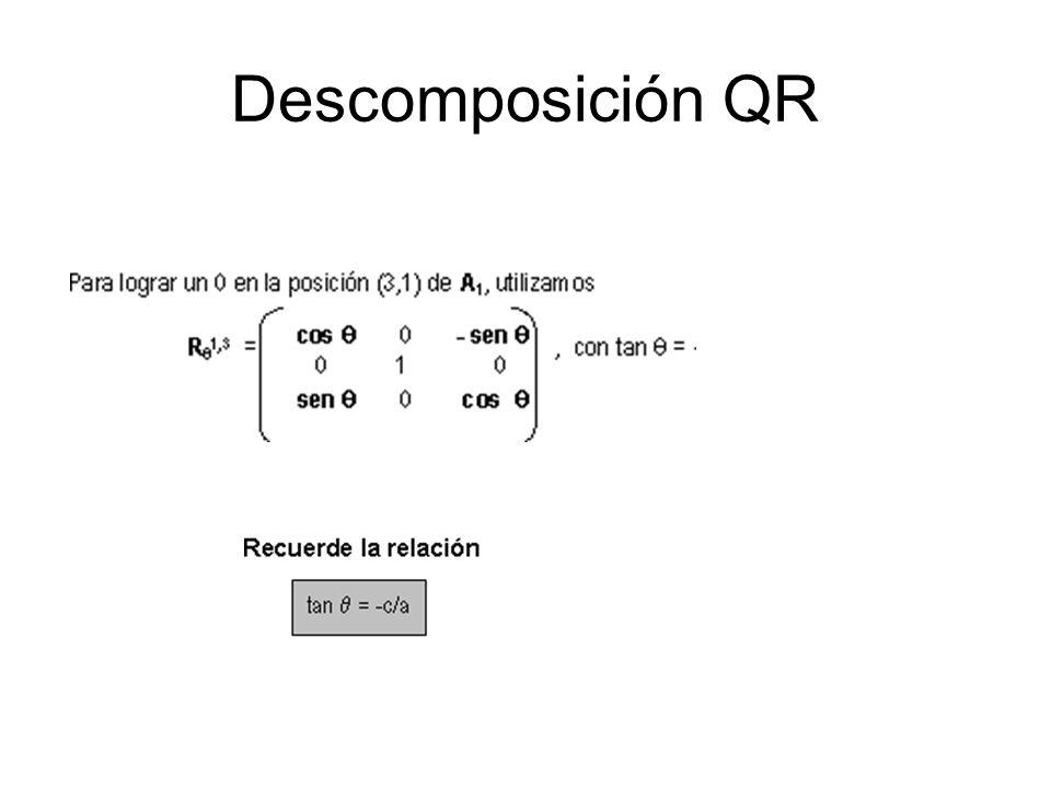 Descomposición QR