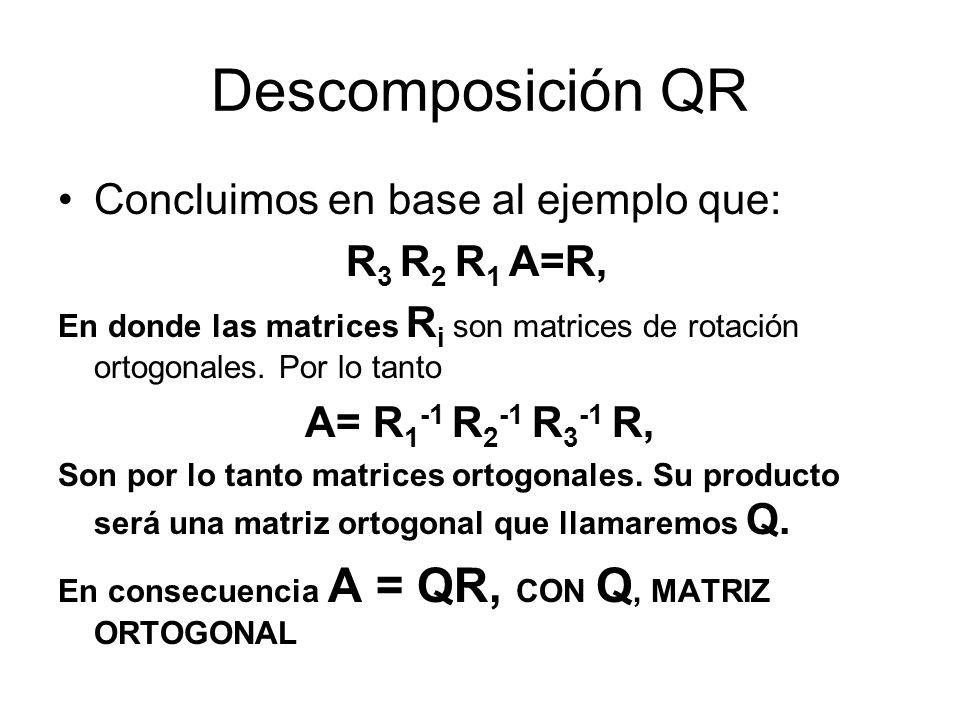Concluimos en base al ejemplo que: R 3 R 2 R 1 A=R, En donde las matrices R i son matrices de rotación ortogonales. Por lo tanto A= R 1 -1 R 2 -1 R 3