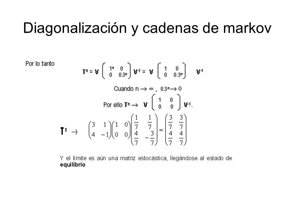 Diagonalización y cadenas de markov