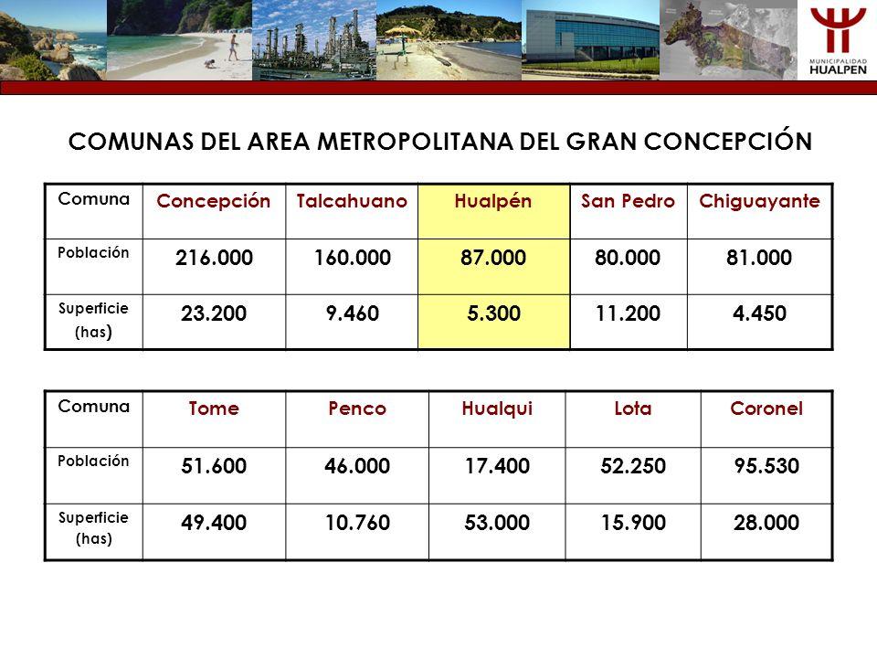 Comuna TomePencoHualquiLotaCoronel Población 51.60046.00017.40052.25095.530 Superficie (has) 49.40010.76053.00015.90028.000 Comuna ConcepciónTalcahuan
