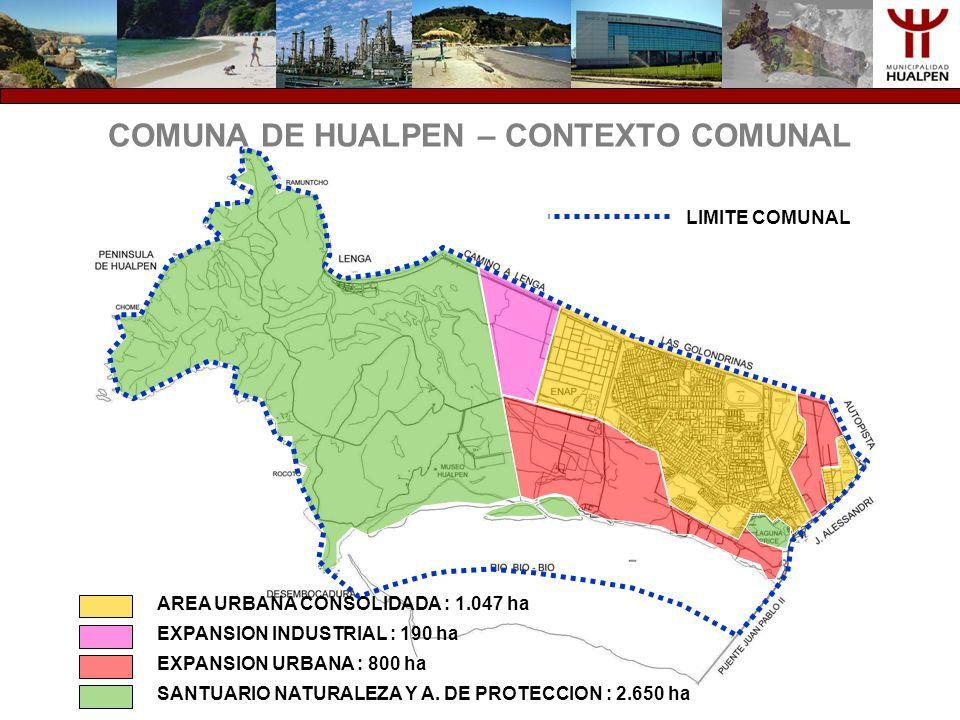COMUNA DE HUALPEN – CONTEXTO COMUNAL AREA URBANA CONSOLIDADA : 1.047 ha EXPANSION INDUSTRIAL : 190 ha EXPANSION URBANA : 800 ha SANTUARIO NATURALEZA Y