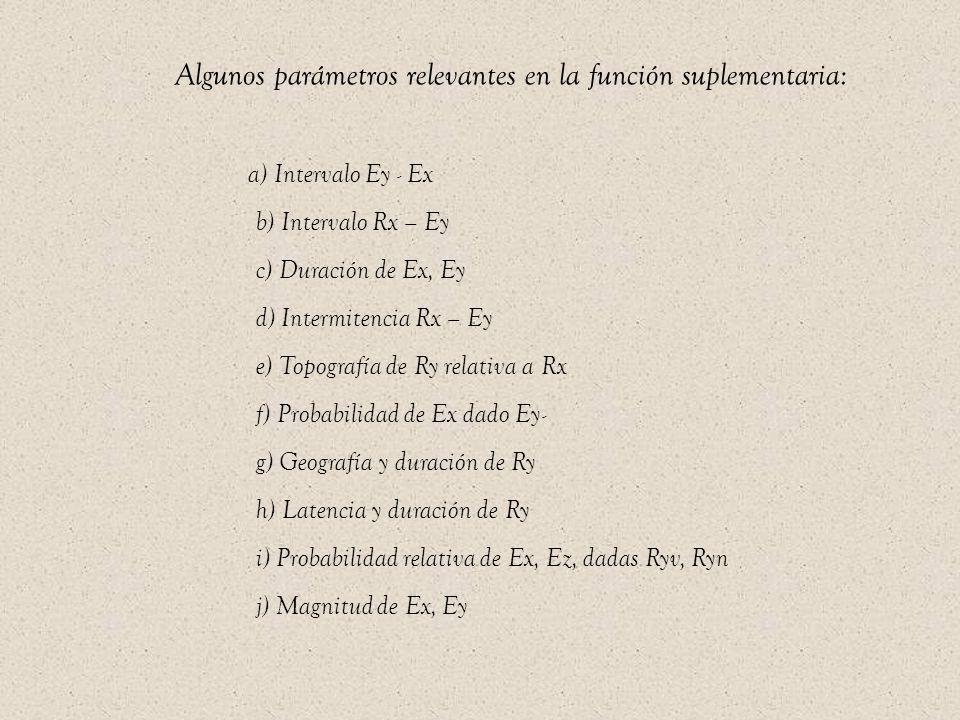 Algunos parámetros relevantes en la función suplementaria: a) Intervalo Ey - Ex b) Intervalo Rx – Ey c) Duración de Ex, Ey d) Intermitencia Rx – Ey e)