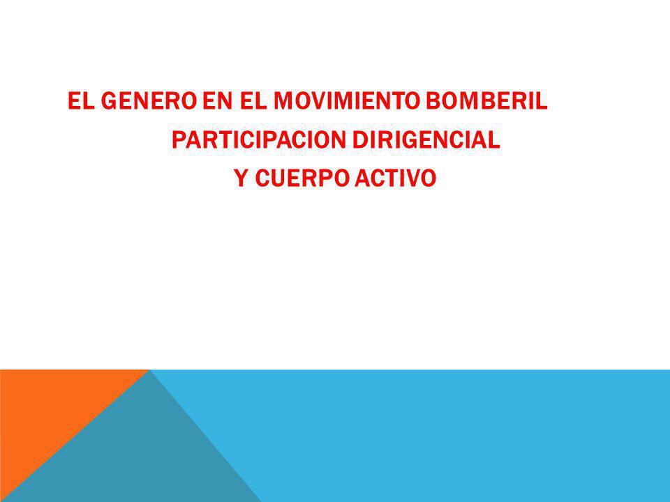EL GENERO EN EL MOVIMIENTO BOMBERIL PARTICIPACION DIRIGENCIAL Y CUERPO ACTIVO