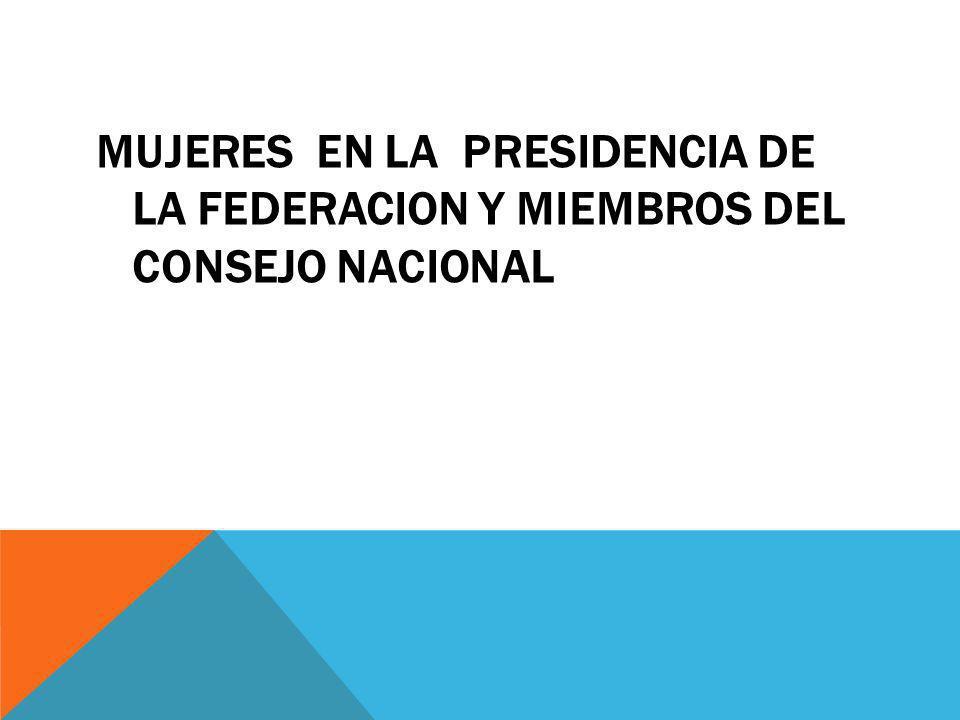 MUJERES EN LA PRESIDENCIA DE LA FEDERACION Y MIEMBROS DEL CONSEJO NACIONAL