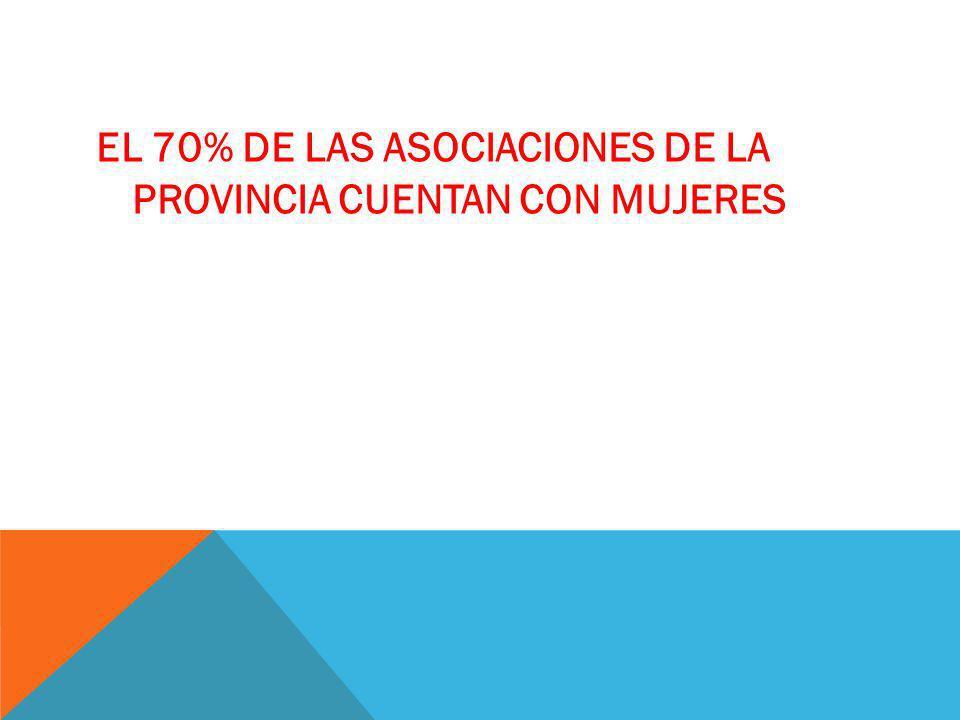EL 70% DE LAS ASOCIACIONES DE LA PROVINCIA CUENTAN CON MUJERES