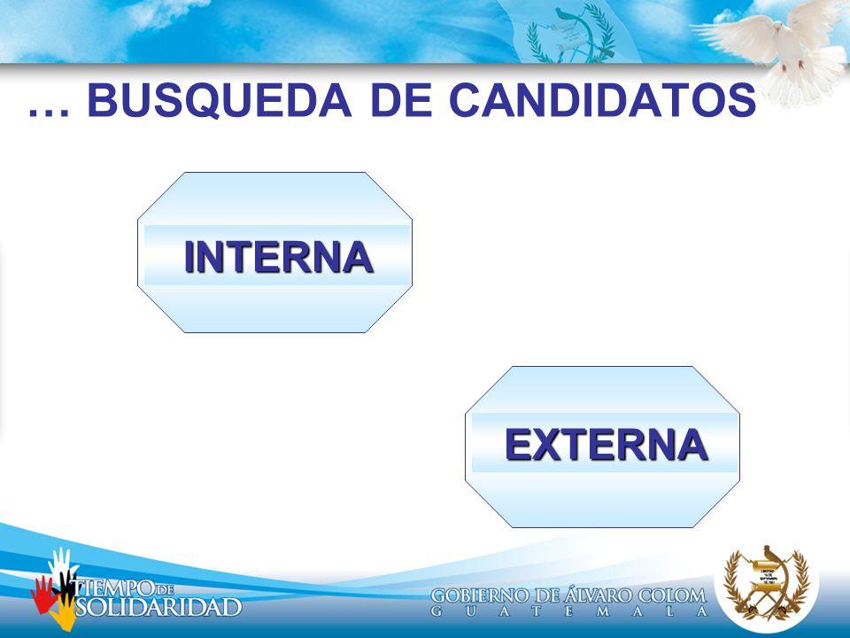 … BUSQUEDA DE CANDIDATOS INTERNA EXTERNA