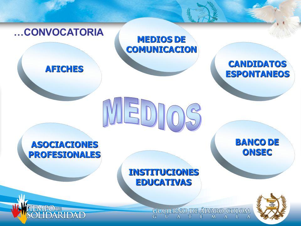 ASOCIACIONESPROFESIONALES AFICHES INSTITUCIONESEDUCATIVAS CANDIDATOSESPONTANEOS BANCO DE ONSEC MEDIOS DE COMUNICACION …CONVOCATORIA
