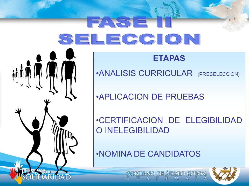 ETAPAS ANALISIS CURRICULAR (PRESELECCION) APLICACION DE PRUEBAS CERTIFICACION DE ELEGIBILIDAD O INELEGIBILIDAD NOMINA DE CANDIDATOS