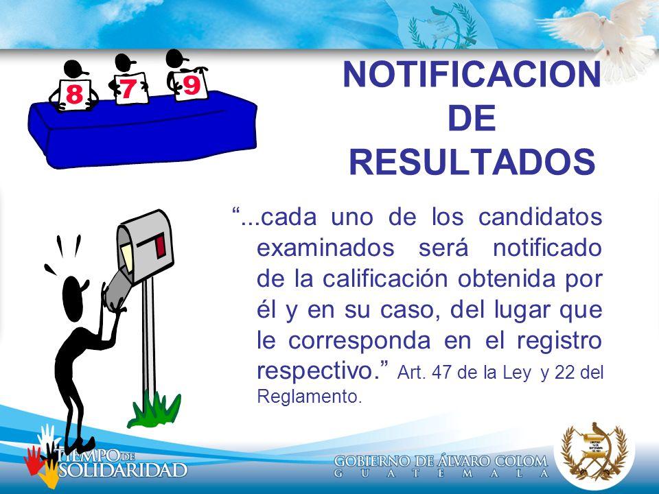 NOTIFICACION DE RESULTADOS...cada uno de los candidatos examinados será notificado de la calificación obtenida por él y en su caso, del lugar que le c