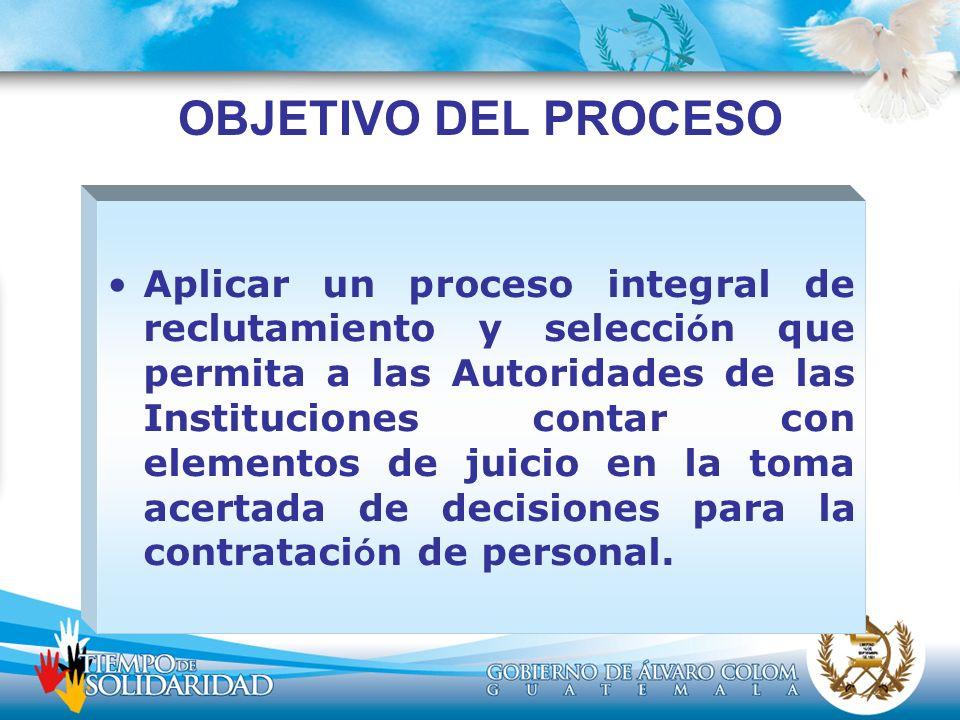 ESTRUCTURA DEL PROCESO DE SELECCION NOMBRAMIENTO REQUISICION DE PERSONAL CONVOCATORIA REGISTRO DE ASPIRANTES ANALISIS CURRICULAR (PRESELECCION) EVALUACION INTERNA EXTERNA HABILIDAD GENERAL PERSONALIDAD VERIFICACION DE REFERENCIAS CONOCIMIENTOS ESPECIFICOS DEVOLUCION EVALUACION DEL DESEMPEÑO INFORME DE EXAMEN NOMINA ENTREVISTA