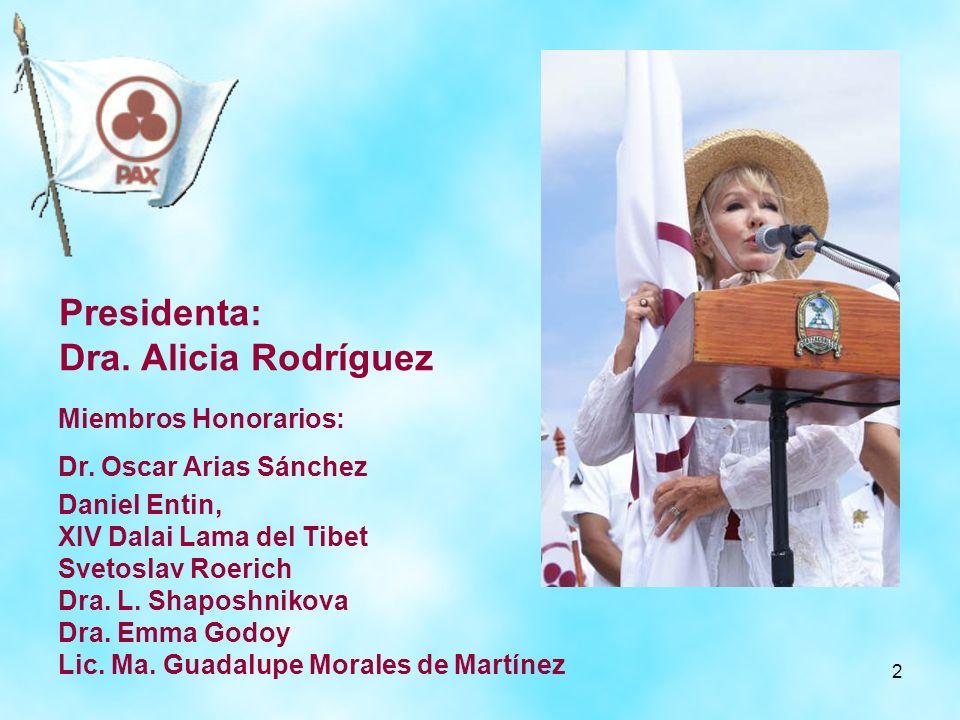 2 Presidenta: Dra. Alicia Rodríguez Miembros Honorarios: Dr. Oscar Arias Sánchez Daniel Entin, XIV Dalai Lama del Tibet Svetoslav Roerich Dra. L. Shap