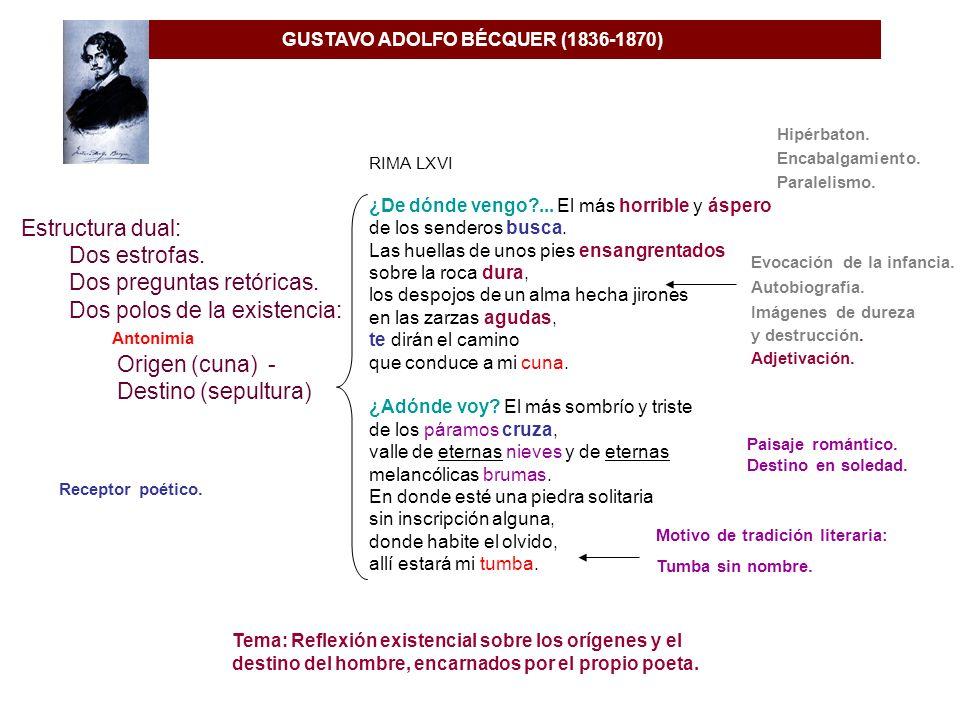 GUSTAVO ADOLFO BÉCQUER (1836-1870) RIMA LXVI ¿De dónde vengo?...