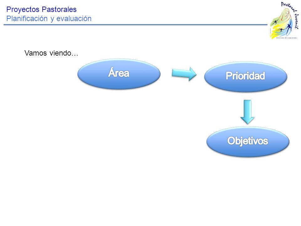 Proyectos Pastorales Planificación y evaluación Vamos viendo…
