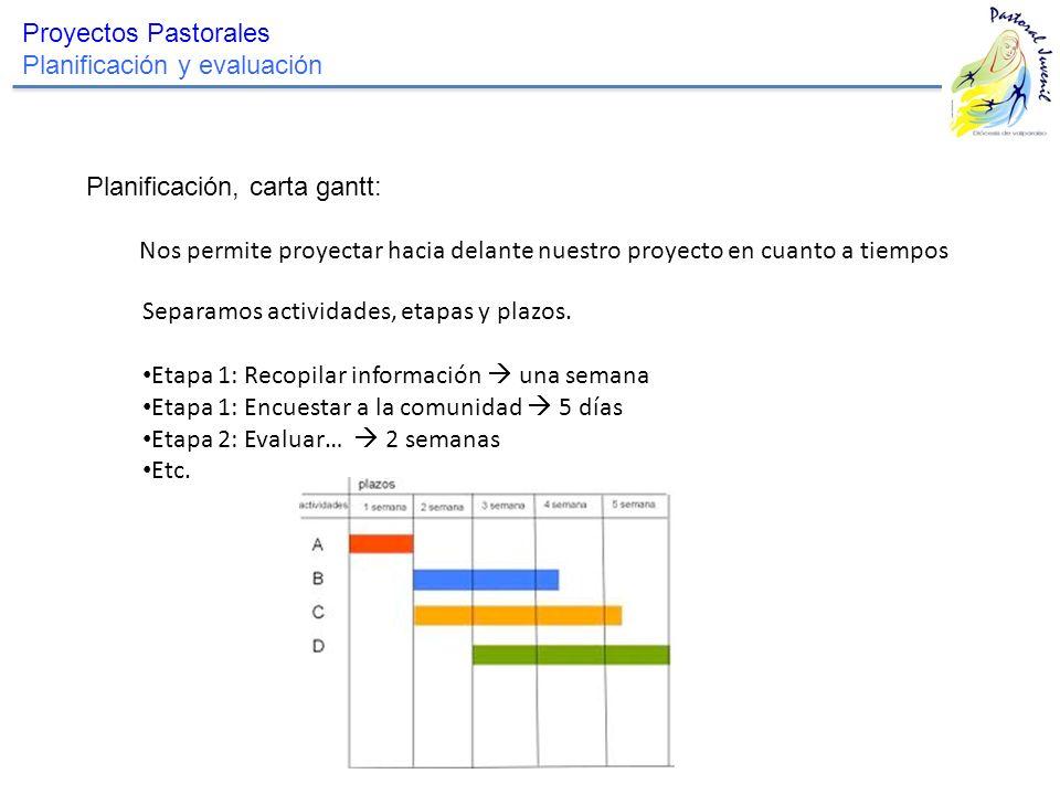 Proyectos Pastorales Planificación y evaluación Planificación, carta gantt: Nos permite proyectar hacia delante nuestro proyecto en cuanto a tiempos S