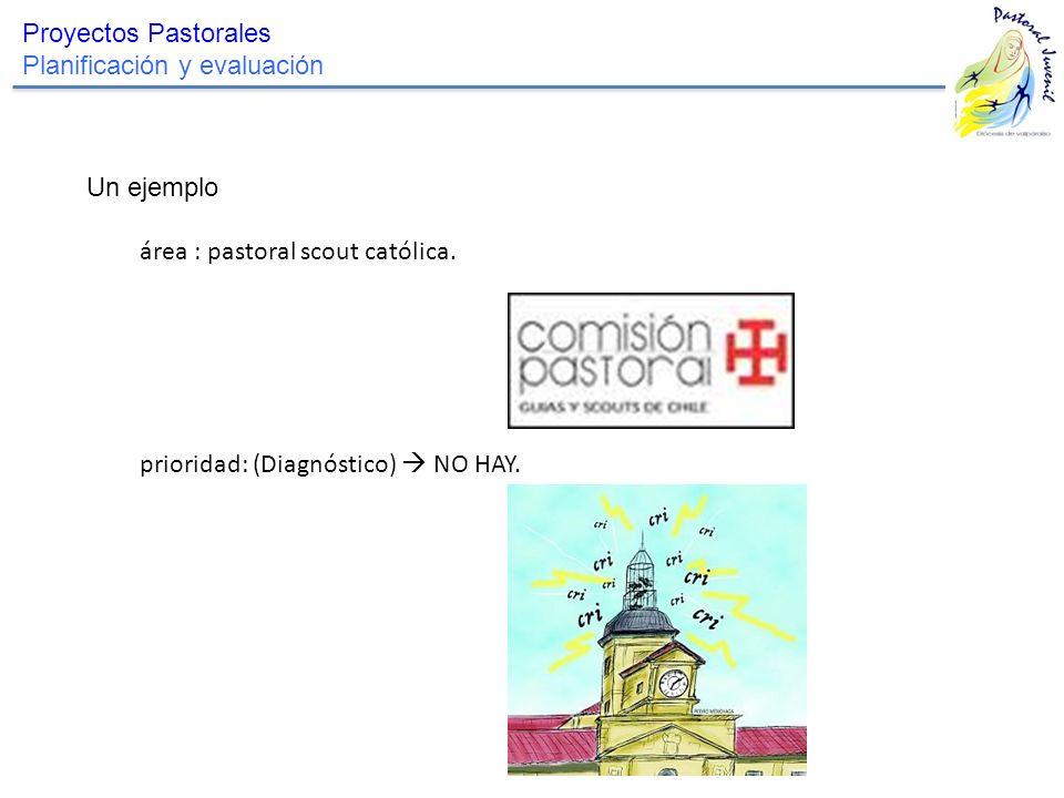 Proyectos Pastorales Planificación y evaluación Un ejemplo área : pastoral scout católica. prioridad: (Diagnóstico) NO HAY.
