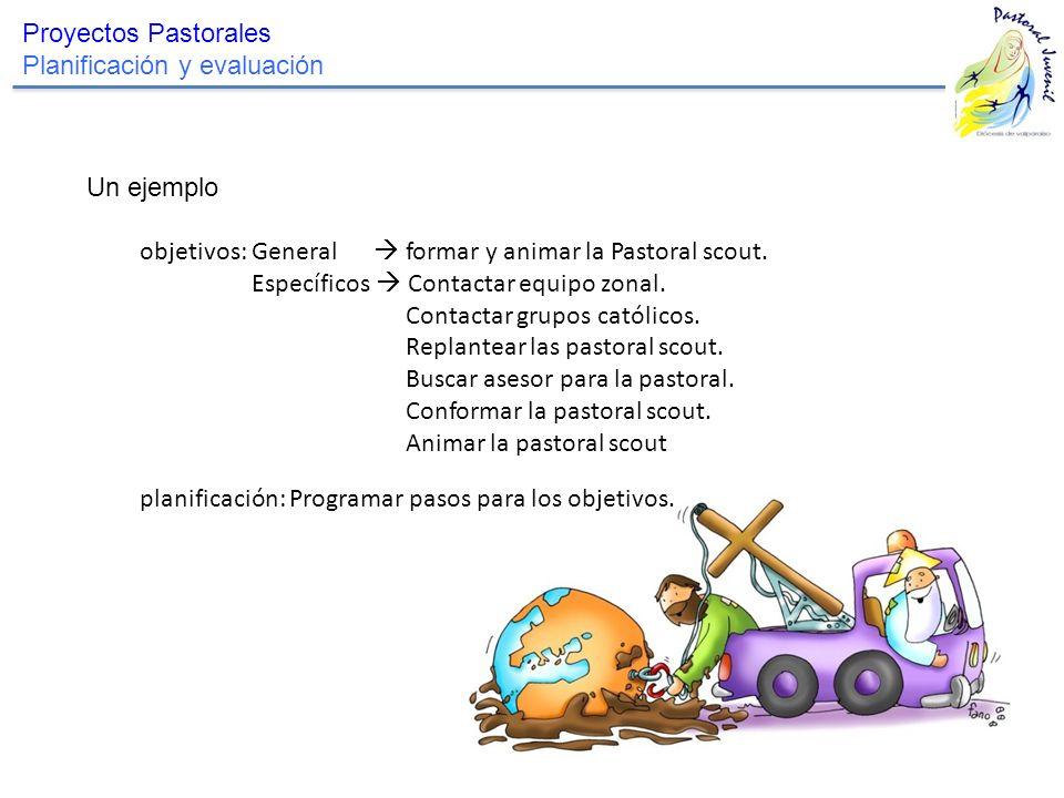 Proyectos Pastorales Planificación y evaluación Un ejemplo objetivos: General formar y animar la Pastoral scout. Específicos Contactar equipo zonal. C