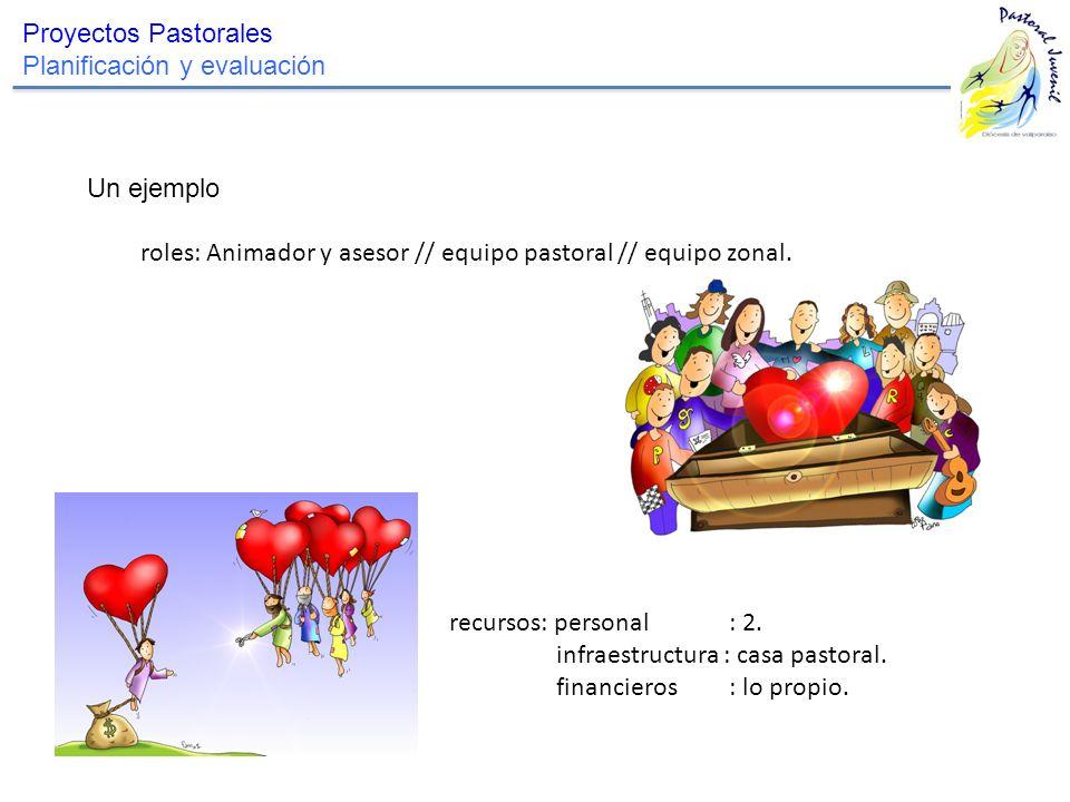Proyectos Pastorales Planificación y evaluación Un ejemplo roles: Animador y asesor // equipo pastoral // equipo zonal. recursos: personal : 2. infrae