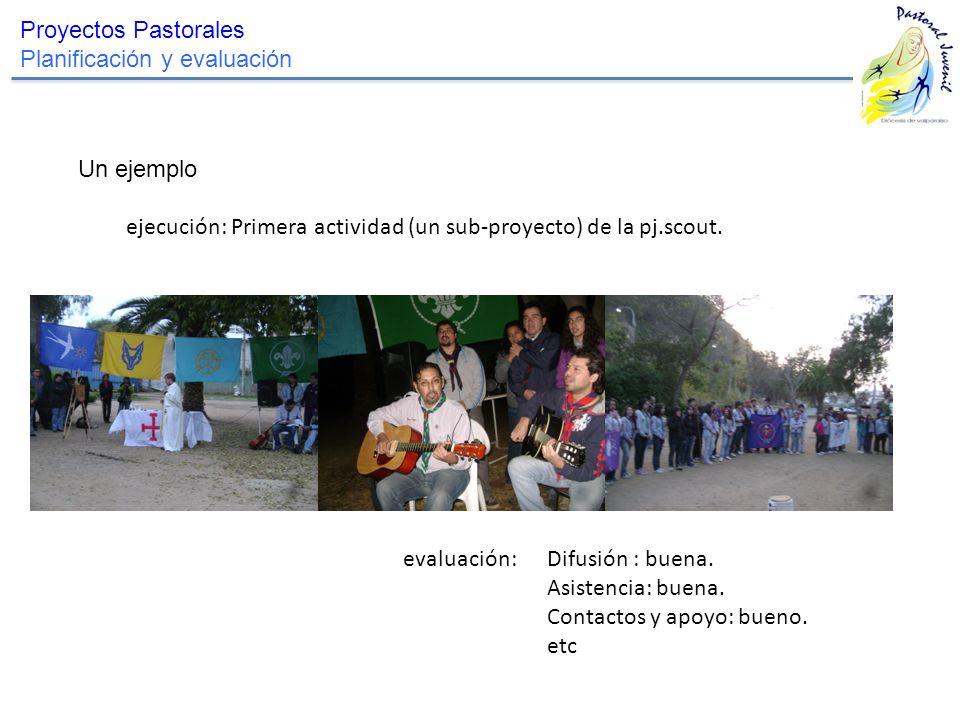 Proyectos Pastorales Planificación y evaluación Un ejemplo ejecución: Primera actividad (un sub-proyecto) de la pj.scout. evaluación: Difusión : buena