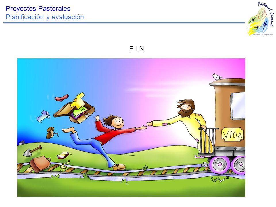 Proyectos Pastorales Planificación y evaluación F I N