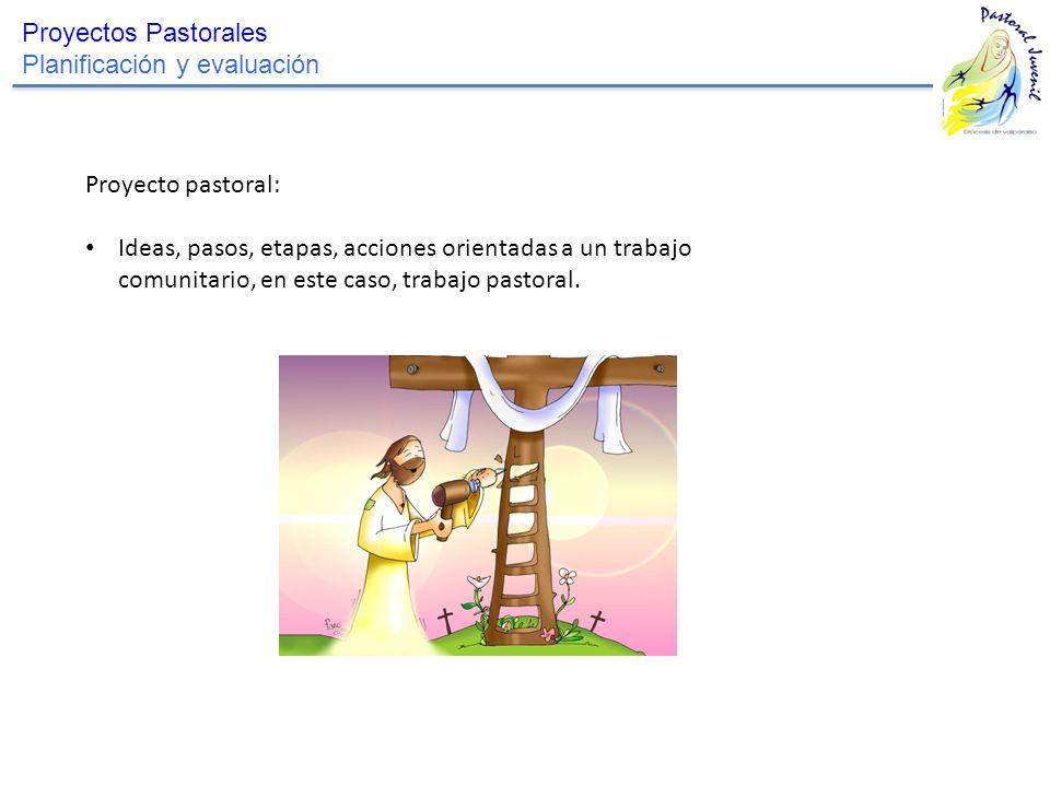 Proyectos Pastorales Planificación y evaluación Proyecto pastoral: Ideas, pasos, etapas, acciones orientadas a un trabajo comunitario, en este caso, t