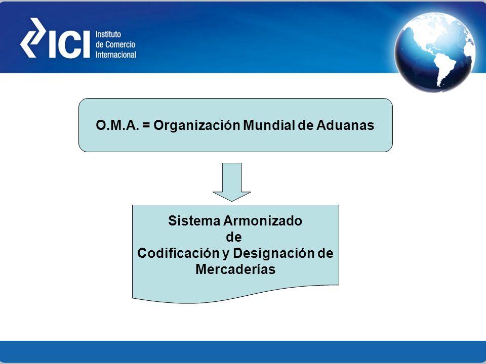 O.M.A. = Organización Mundial de Aduanas Sistema Armonizado de Codificación y Designación de Mercaderías