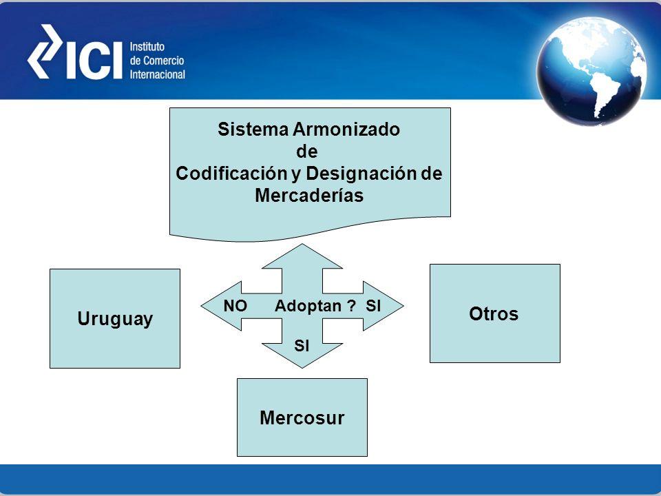 Sistema Armonizado de Codificación y Designación de Mercaderías NO Adoptan ? SI SI Uruguay Otros Mercosur