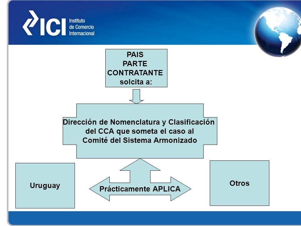 Uruguay Otros PAIS PARTE CONTRATANTE solcita a: Prácticamente APLICA Dirección de Nomenclatura y Clasificación del CCA que someta el caso al Comité de