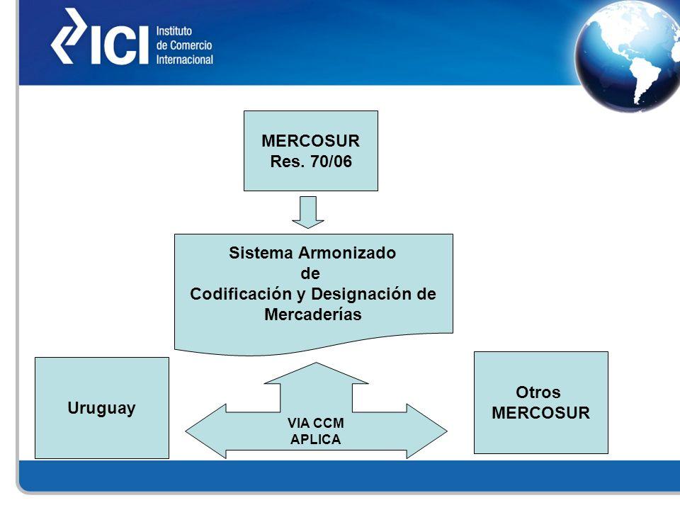 Sistema Armonizado de Codificación y Designación de Mercaderías Uruguay Otros MERCOSUR Res. 70/06 VIA CCM APLICA