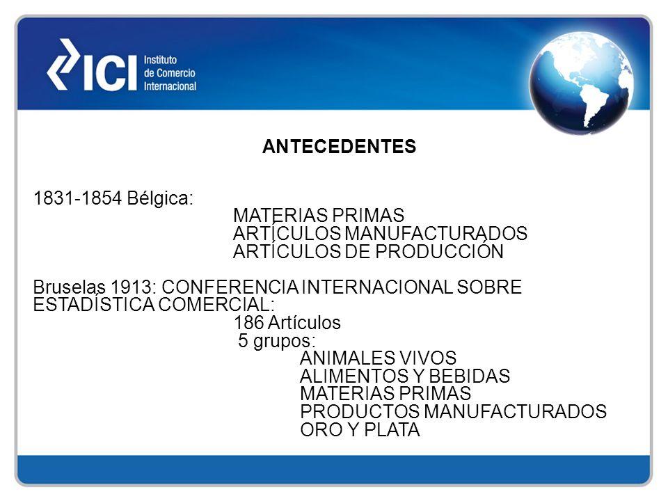 ANTECEDENTES 1831-1854 Bélgica: MATERIAS PRIMAS ARTÍCULOS MANUFACTURADOS ARTÍCULOS DE PRODUCCIÓN Bruselas 1913: CONFERENCIA INTERNACIONAL SOBRE ESTADÍ